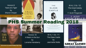 Book covers for Summer Reading 2018: Honors 9 - Tears of a Tiger by Sharon Draper, Honors 10 - A Raisin in the Sun by Lorraine Hansberry, IB 11 - The Glass Castle by Jeannette Walls, IB 12 - The Great Gatsby by F. Scott Fitzgerald